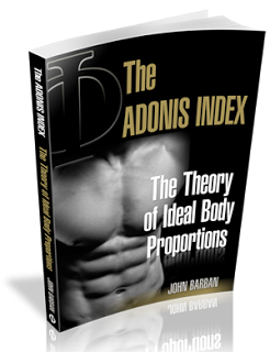 adonis index workout